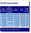 Horse Business Profit Margin Calculator